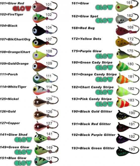 Size 12 Skandia Pelkie Jig - Color Chart